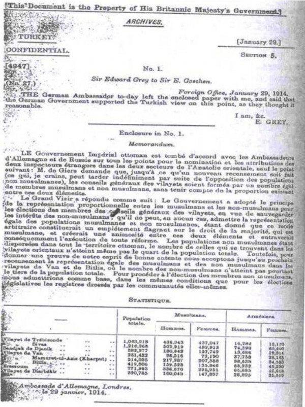 The German Embassy's census data, dated January 29, 1914, limiting the total number of the Armenians in the eastern provinces of the Ottoman Empire to less than ½ million.